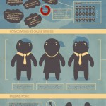 Infographic Monday: Is Your Job Killing You?