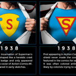 Superman Turns 75