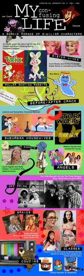 Gen X Characteristics | An infographic covering the confusing and sordid parade of pop culture and cartoon characters stalking the minds of Gen Xers for decades.
