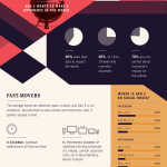 Generation-Z-Marketings-Next-Big-Audience