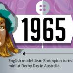 Mini Skirt History