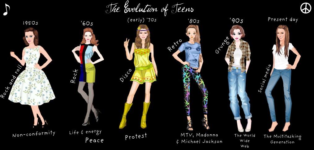 2010s in fashion  Wikipedia